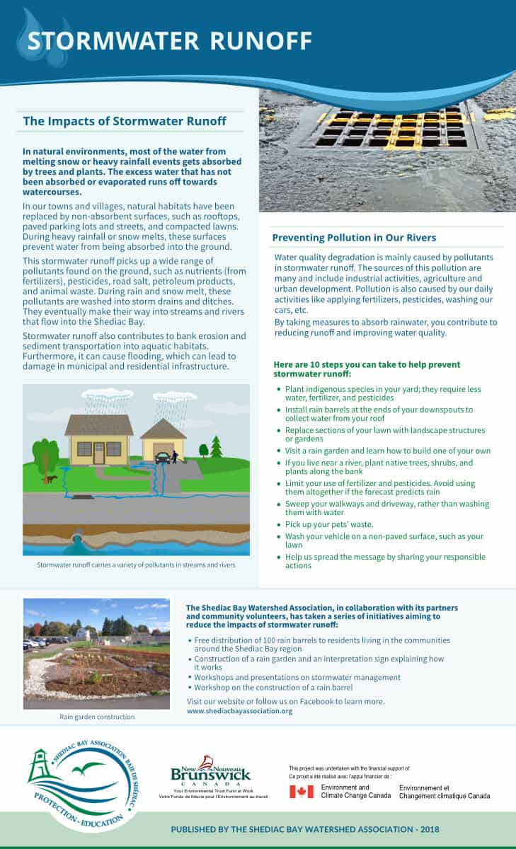 Stormwater runoff fact sheet - Research, co-writing, design and illustration